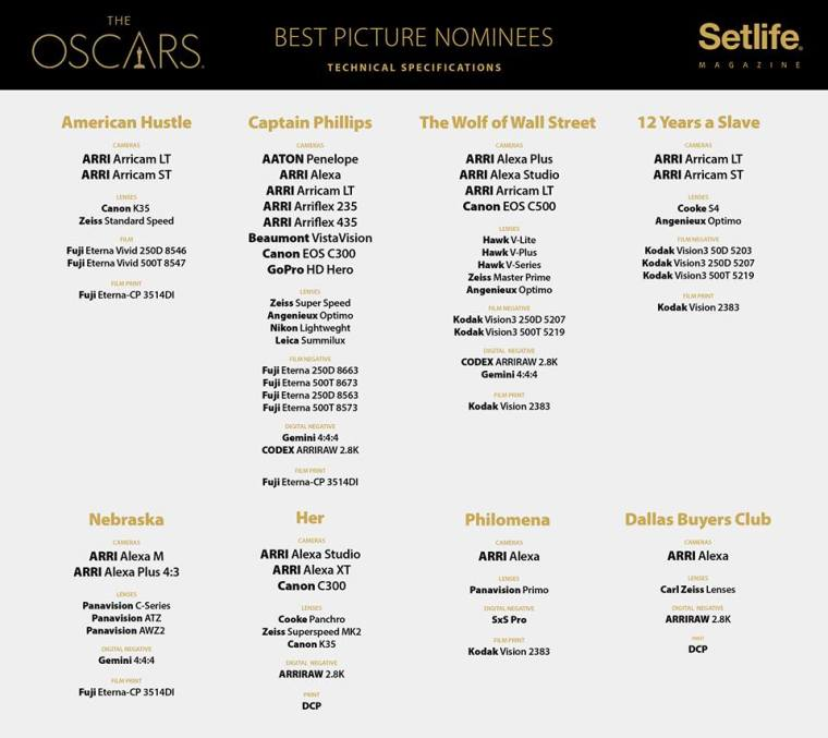 oscars-2014-cinematography-3