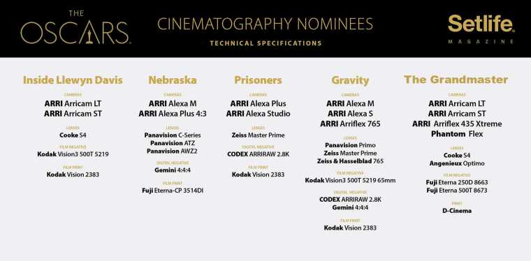 oscars-2014-cinematography